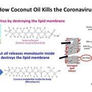 ココナッツオイルが石鹸のように作用する。