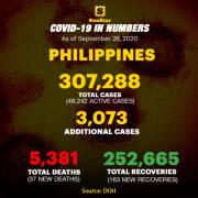 感染者30万人越。